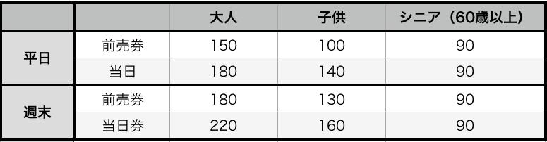 f:id:pukuko15:20171220010025p:plain